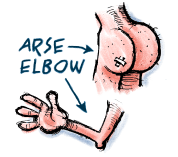 Arse and elbow