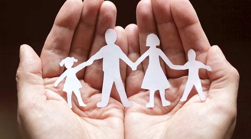 Are you turning into your parents? Personality Test