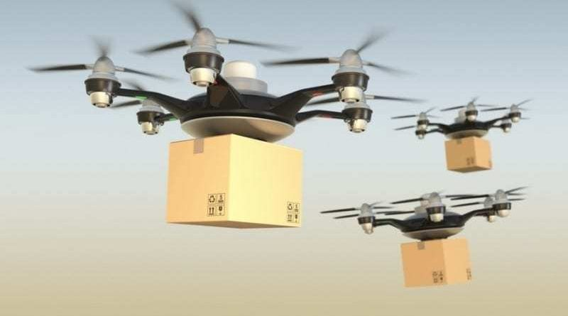 drone shutterstock 254033086 901x644